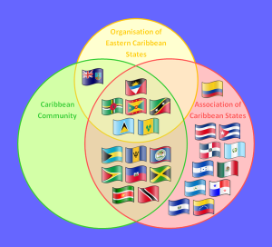 Caribbean groupings: I don't know if this graphic enlightens you, at all.