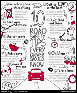 National Road Safety Council - tips.