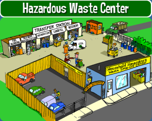 How about something like this - a hazardous waste drop-off center? (I hear terrible stories about syringes etc. on the dump).