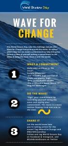 WaveForChange-Infographic