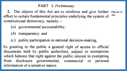 ati-act-objectives