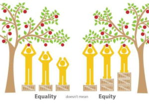 Equity versus equality. Equity must come FIRST!
