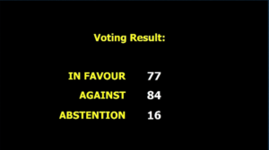 The vote on December 19 on a resolution to block the UN SOGI mandate. (Photo: Screenshot from UN Web TV)