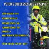 PSTEB's first week.